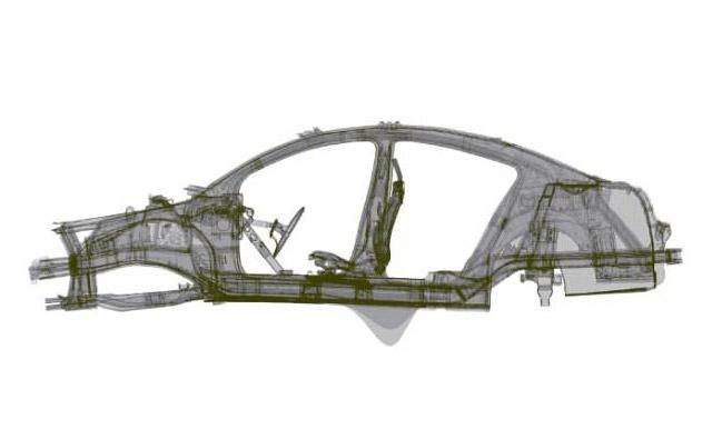 CAE模型